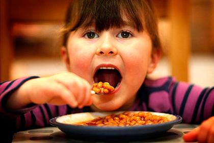 Причины вздутия живота после еды